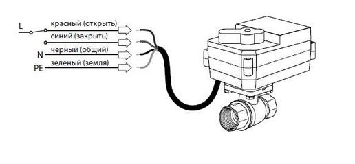 kran-bugatti-pro-220-shema.PNG